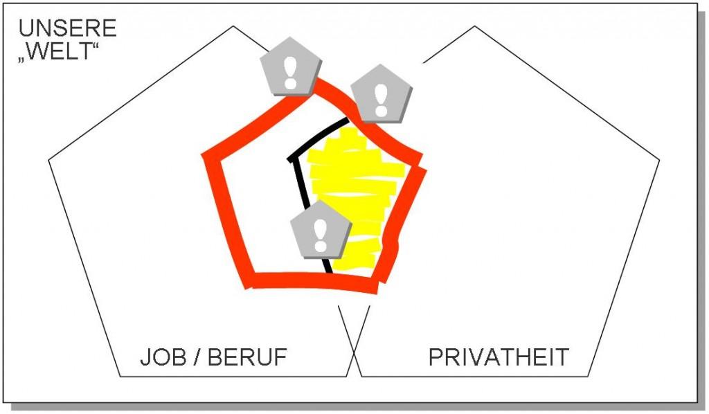privat-job-umwelt